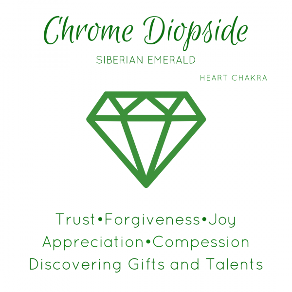 chrome-diopside-properties