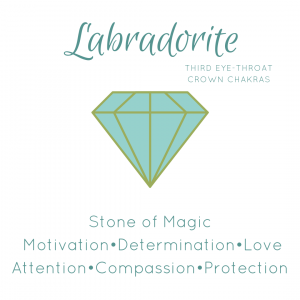 labradorite gemstone properties. Third eye throat and crown chakras. Labradorite is the stone of magic for motivation, determination, love and attention as well as compassion and protection.
