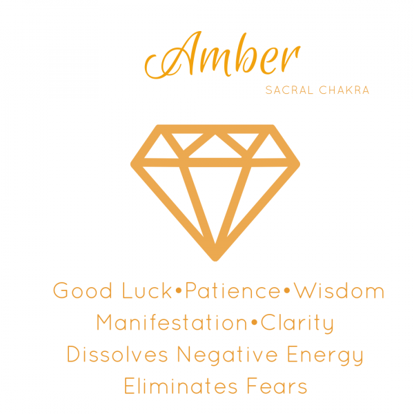 Amber-Product-Info