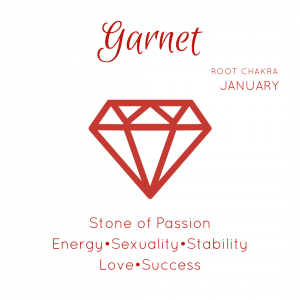 Garnet info card. Garnet is January birthstone and related with root chakra. Garnet is the stone of passion and brings enerdy, sexuality, stability, love and success