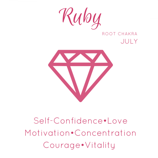 Ruby Gem Information - July Birthstone, self confidence, love, motivation, concentration, courage, vitality